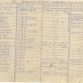 A table listing the medical experiments carried out on 74 Polish women between July 1942 and August 1943